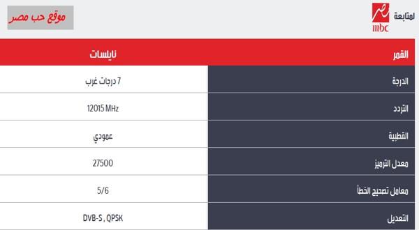 تردد قناة mbc مصر